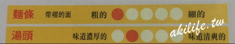2015東京美食 - 36983214073.jpg